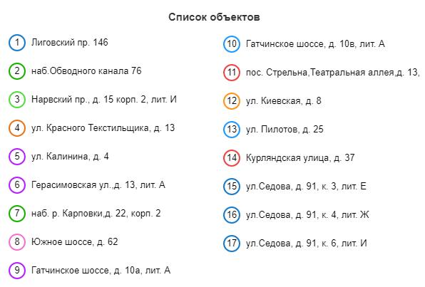 Список домов